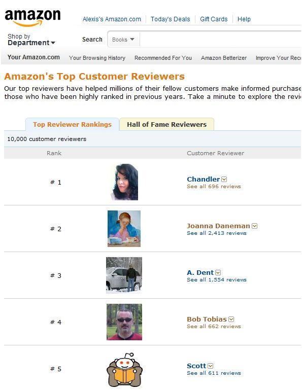 How to get your book reviewed by Amazon's top reviewers